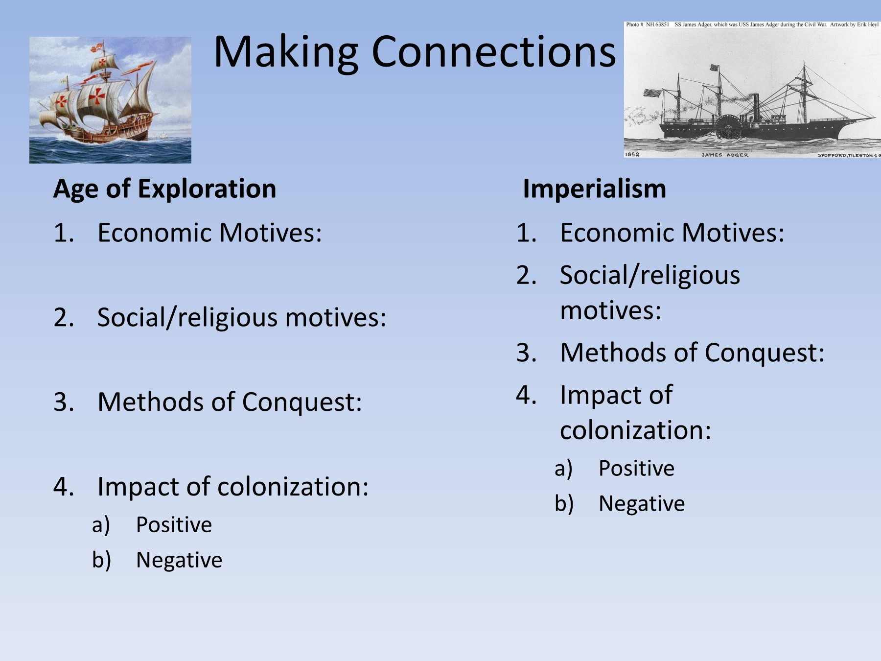 Economic Motives For Imperialism The Colonization Of