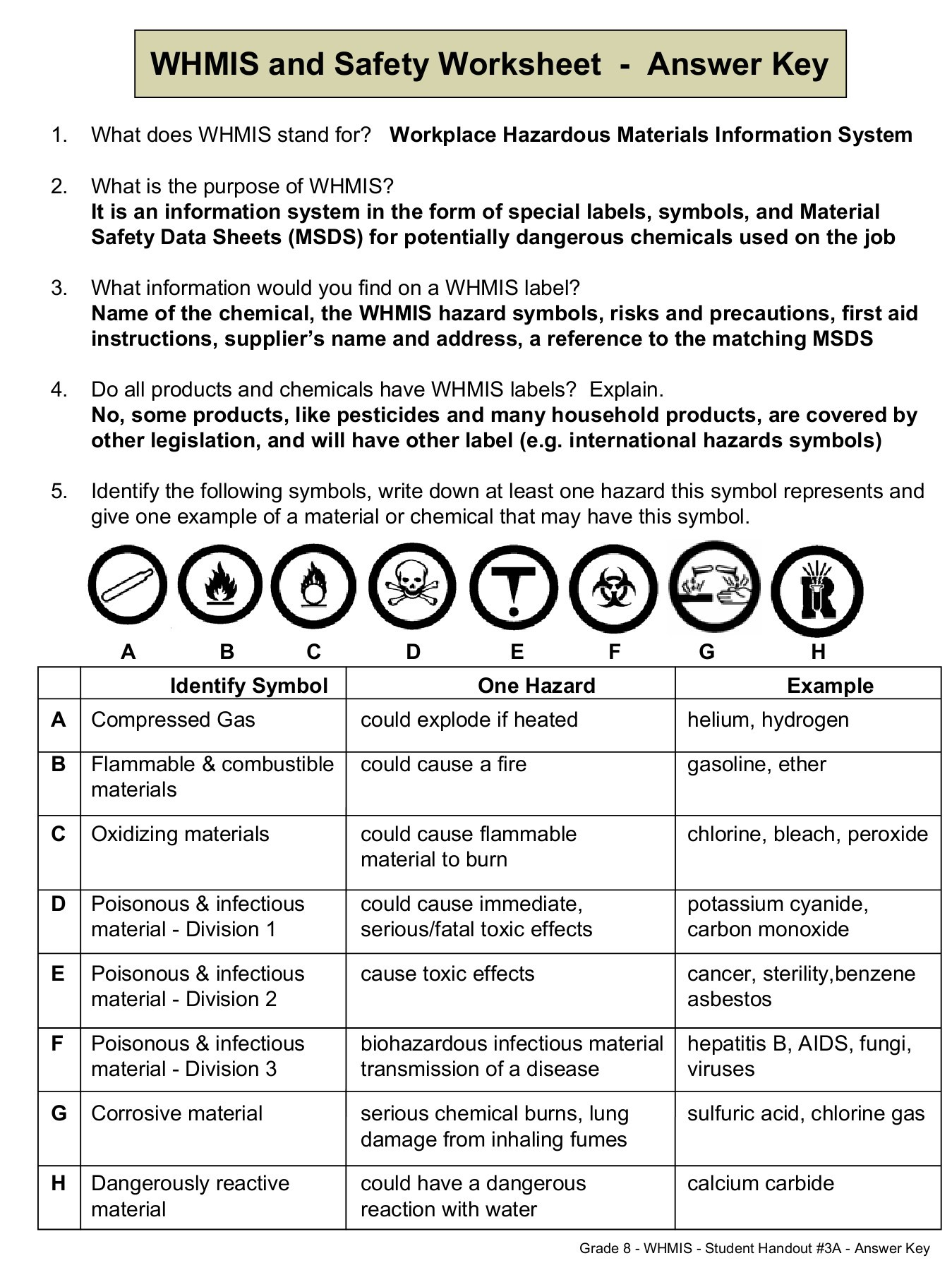 Lab Equipment Worksheet Answer Key