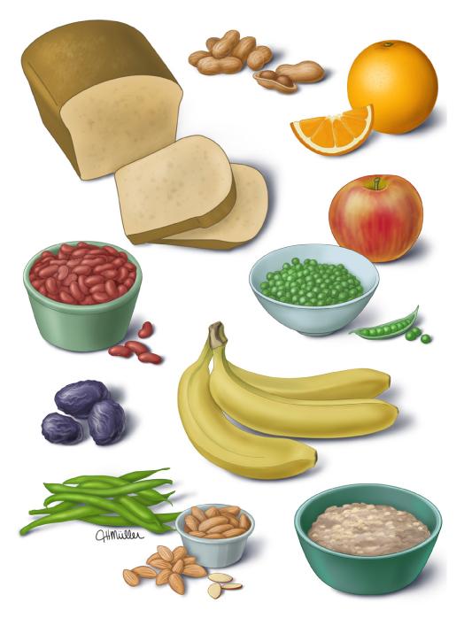 Foods with fiber