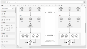 Huawei Cloud Architecture Diagram Software