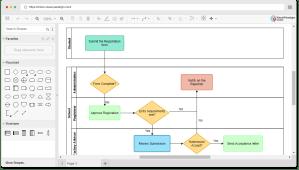 Online Swimlane Diagram Tool
