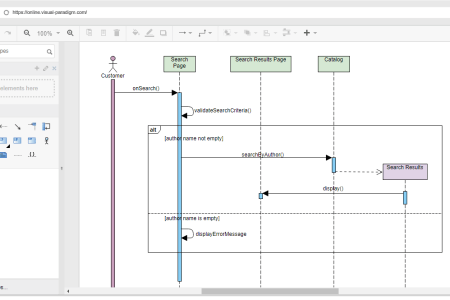 System sequence diagram for customer support system full hd end to end uml sequence diagram each use case should be realized by one or more sequence diagrams ideally a separate diagram for each possible use case flow ccuart Gallery