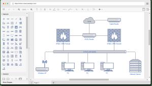 Online Diagrammsoftware & Diagrammlösung