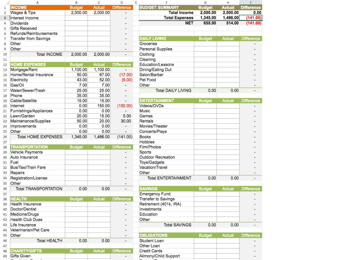 Personal Monthly Budget Worksheet Template