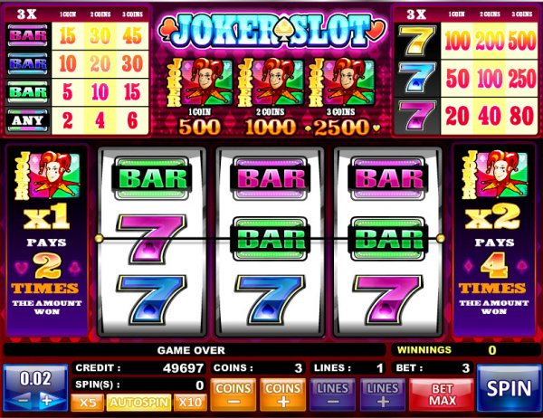 Why Joker Gaming Wallet Succeeds