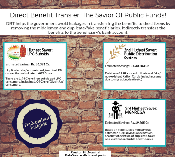 Direct Benefit Transfer (DBT), the savior of public funds!