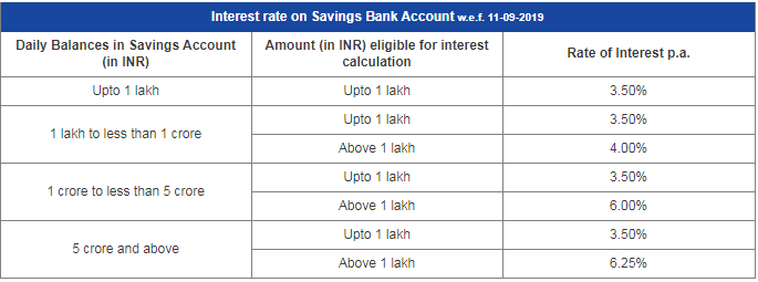dcb_savings_account_interest rate