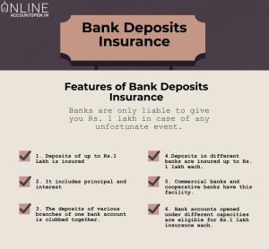 Bank deposit insurance