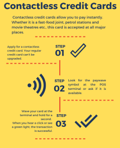 Contacless credit card