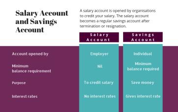 salary and savings account