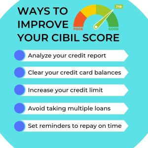 improve cibil score,