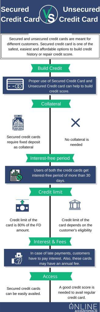 secured credit card vs unsecured credit card