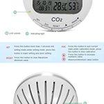 AZ-7788-Desktop-Indoor-Air-Quality-Monitor-Carbon-Dioxide-Temperature-Humidity-Meter-0-1