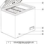 Avanti-CF106B0W-44-Freezer-with-White-Door-Manual-Defrost-Digital-Temperature-Display-in-White-0-1