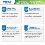 Complete-2-Premium-True-HEPA-Replacement-Filter-Pack-Including-4-Activated-Carbon-Pre-Filters-Precut-for-HPA200-compatible-with-HW-Air-Purifier-200-202-204-250B-and-Filter-R-by-VEVA-0-1