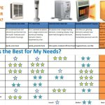 Dr-Infrared-Heater-DR998-1500W-Advanced-Dual-Heating-System-with-Humidifier-and-Oscillation-Fan-and-Remote-Control-0-2