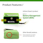Lithium-Neato-XV-Series-Replacement-Battery-for-Neato-XV-11-XV-12-XV-14-XV-15-XV-21-XV-25-XV-Essential-XV-Signature-and-XV-Signature-Pro-4400mAH-Set-of-2-ULCE-Certified-Battery-Component-0-1