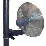 Tpi-30-Pole-Mount-Fan-14-Hp-9200-Cfm-3-Phase-Explosion-Proof-Motor-0