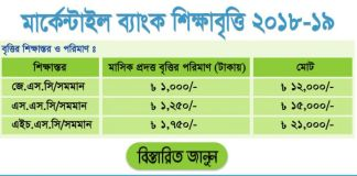 mercantile-bank-abdul-jalil-education-scholarship-2018