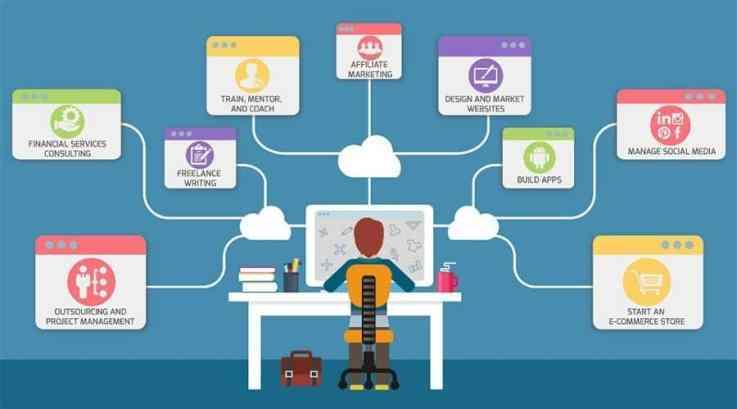 online-business_ideas