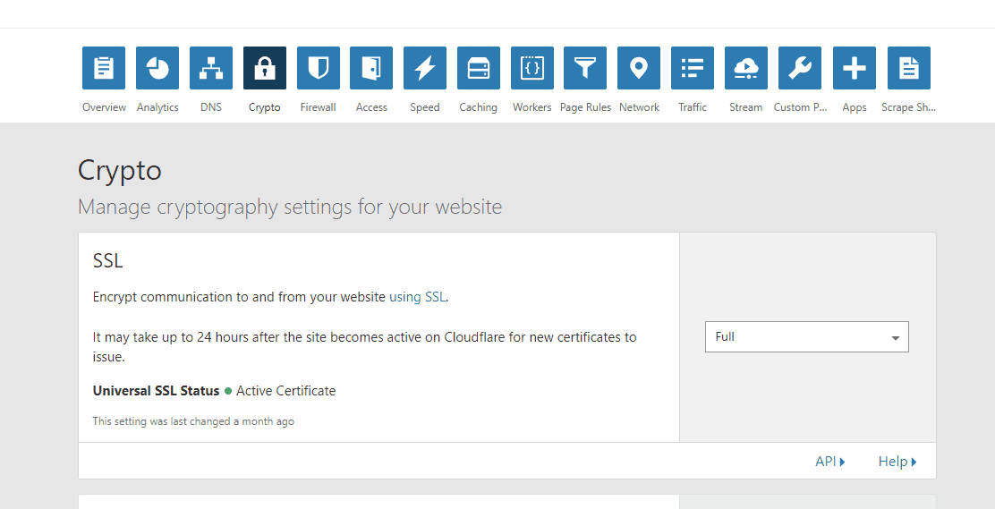 Cloudfare ssl certificate https