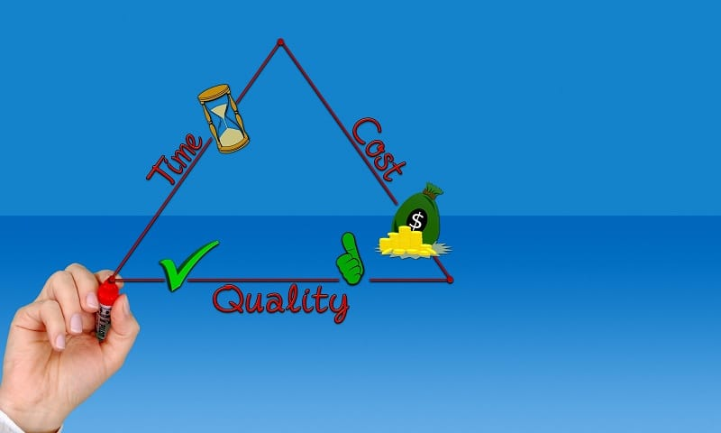 calidad del costo del tiempo