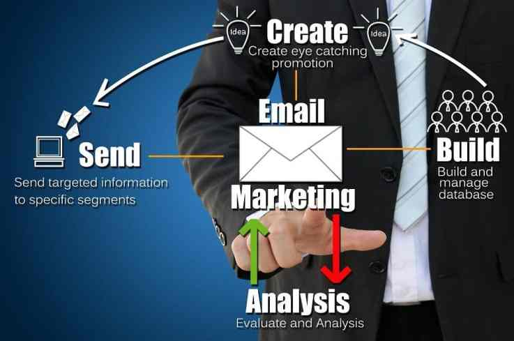 email marketing2