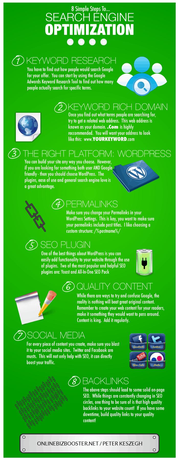 SEO_Infographic