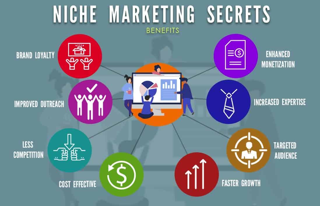 niche marketing secrets_benefits