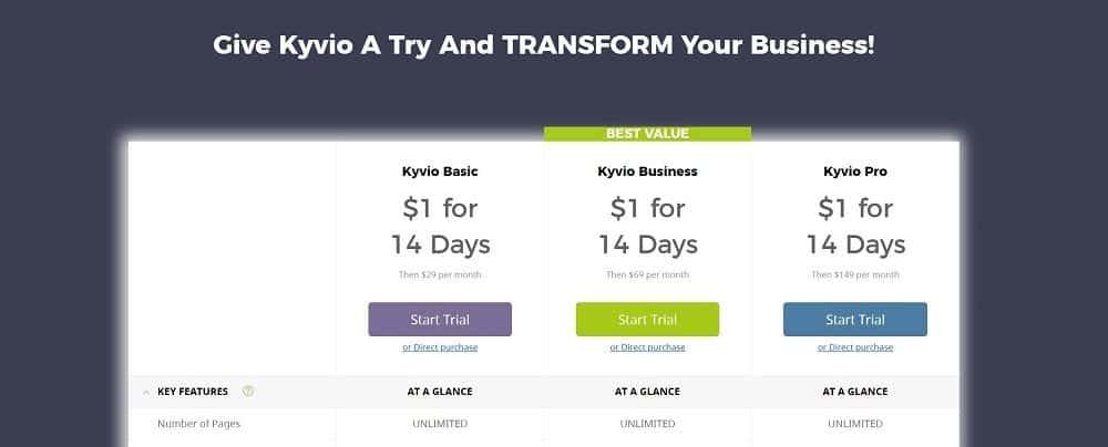 plan de precios de kyvio
