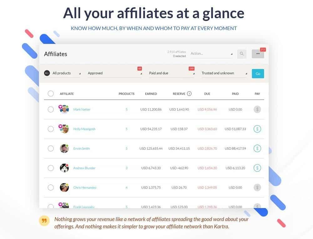 Kartra affiliates