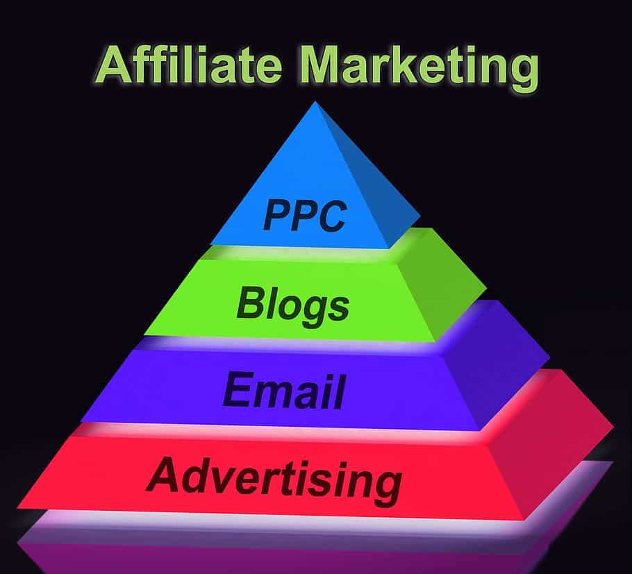 affiliate marketing strategies_marketing channels_