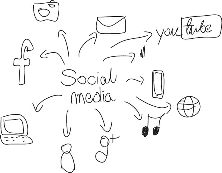 Générez du trafic via les plateformes de réseaux sociaux