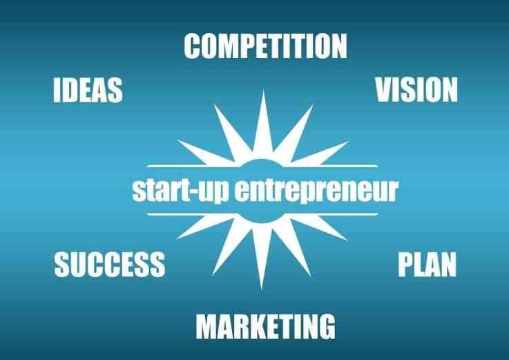 entrepreneurship career