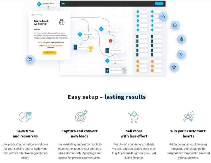 getresponse marketing automation tool
