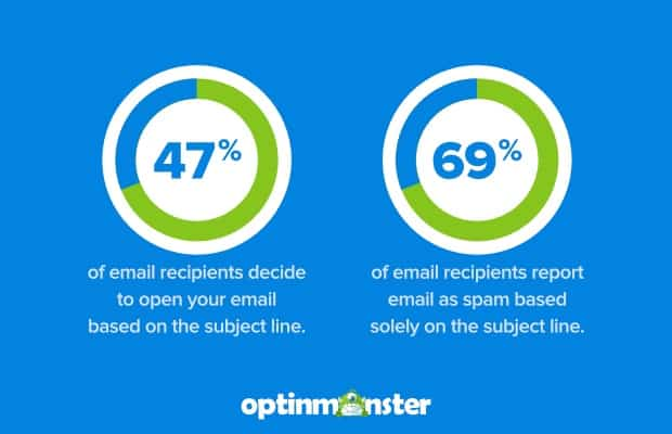 why-you-need-good-email-subject-lines