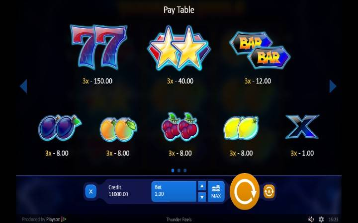 Online Casino Bonus, Thunder Reels