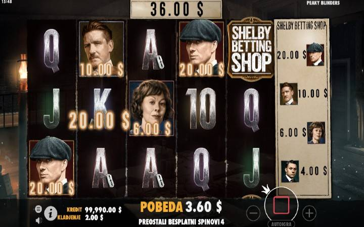 Shellby Betting Shop, Online Casino Bonus, Peaky Blinders