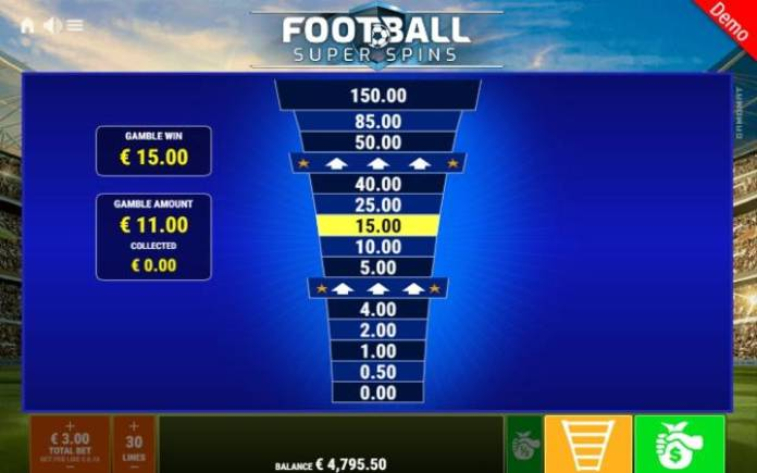 Bonus kockanja-kockanje sa lestvicama-Football Super Spins