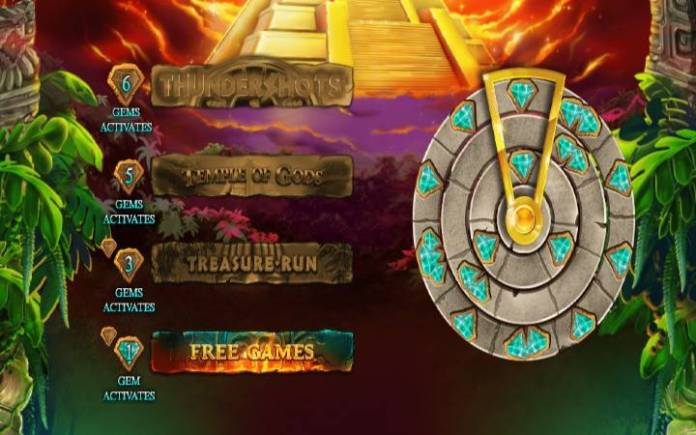 točak sreće-aztec expedition thunder shots-online casino bonus