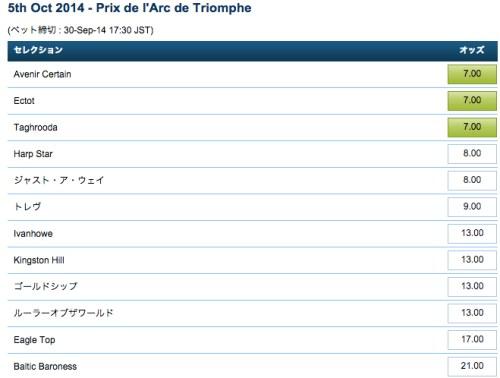 5th_Oct_2014_-_Prix_de_l_Arc_de_Triomphe_ベッティング_オッズ___平地競走_Horse_Racing_-_Antepost___William_Hill