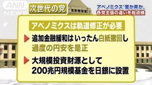 """アベノミクス""""是か非か"""" 各党主張の違いを総点検_テレビ朝日系(ANN)__-_Yahoo_ニュース 8"""
