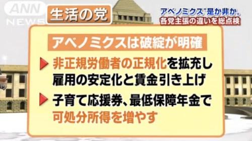 """アベノミクス""""是か非か"""" 各党主張の違いを総点検_テレビ朝日系(ANN)__-_Yahoo_ニュース 4"""