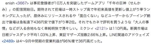 Yahoo_ニュース_-_【日経平均】7年ぶりの17000円台に定着せずとも448円高_(エコノミックニュース) 2
