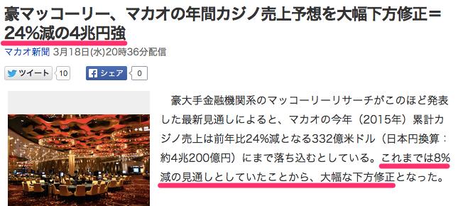 豪マッコーリー、マカオの年間カジノ売上予想を大幅下方修正=24_減の4兆円強_(マカオ新聞)_-_Yahoo_ニュース