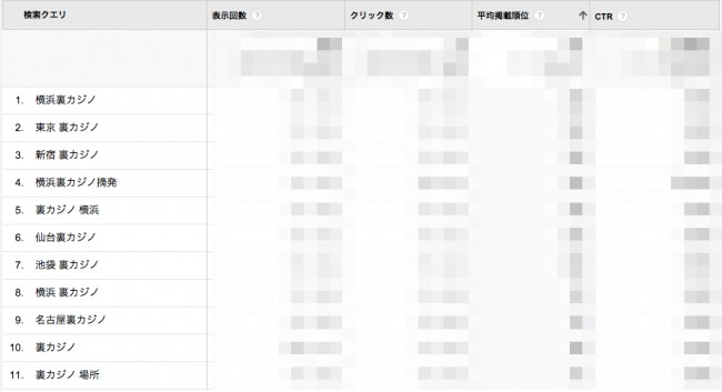 検索クエリ_-_Google_Analytics