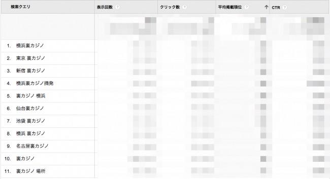 検索クエリ_-_Google_Analytics