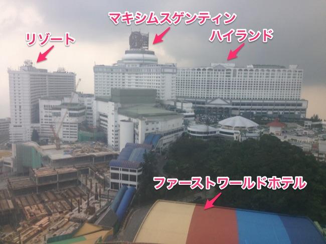 ゲンティンハイランド各カジノホテル位置関係