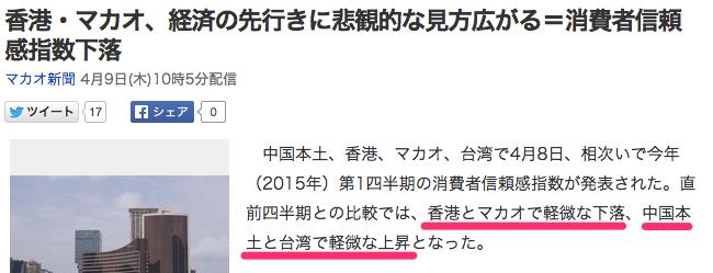 消費者信頼感指数香港マカオ下落中国本土台湾上昇