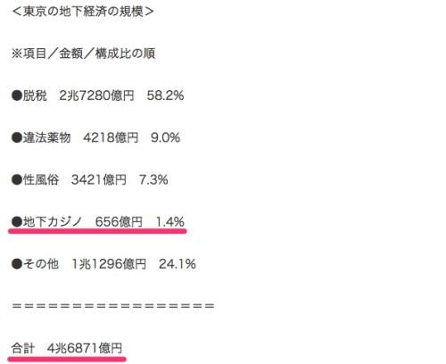 山口組分裂で「東京の地下経済4_6兆円」を巡る抗争が勃発する___(週刊SPA_)_-_Yahoo_ニュース